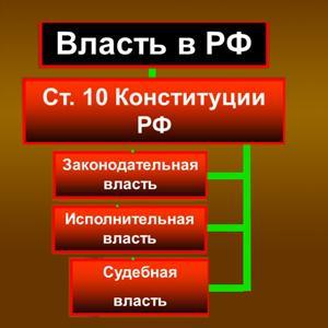 Органы власти Чернушки